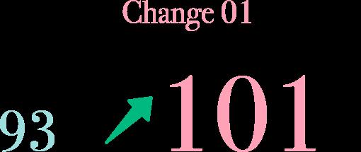 Change 01 総単位数の増加 93単位→101単位以上